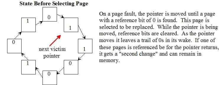 lru page replacement algorithm example pdf