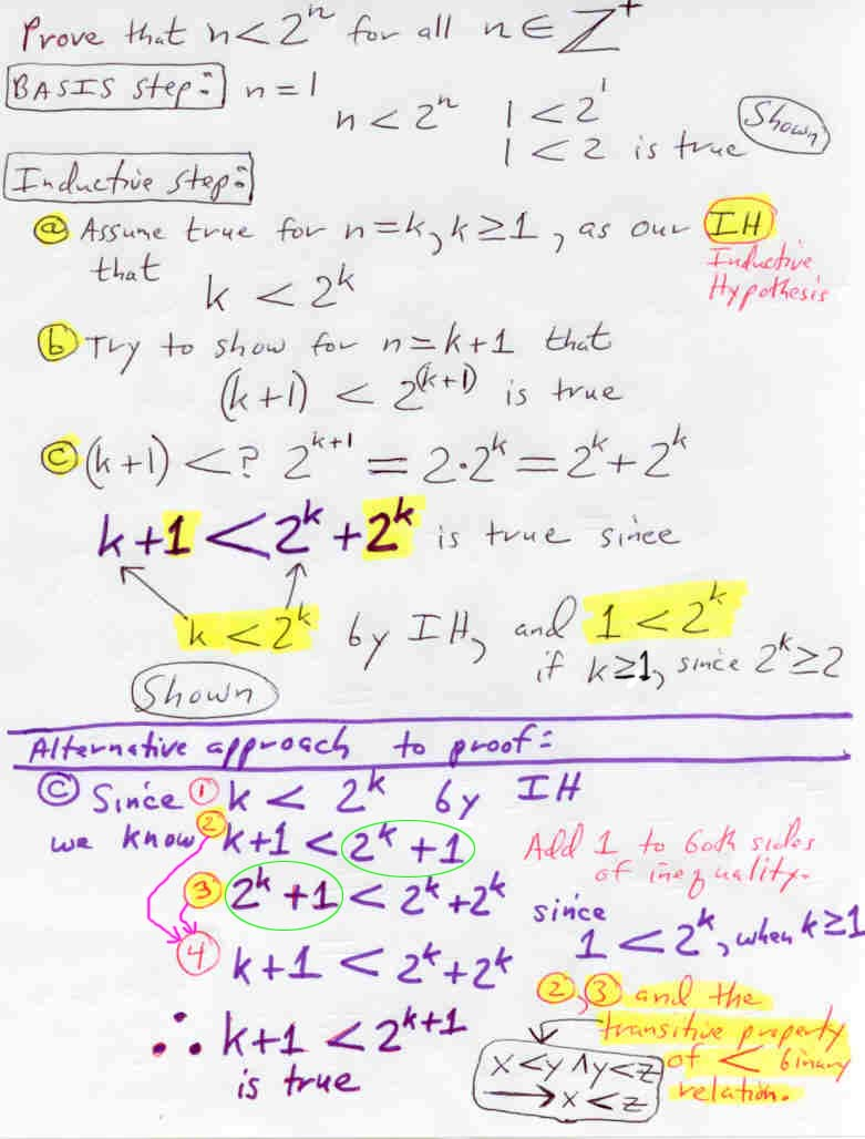 Inductive proofs examples