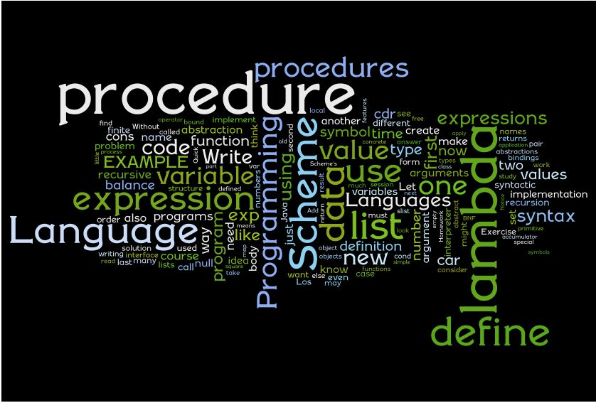 a wordle of my class notes, 810:154 Fall 2008
