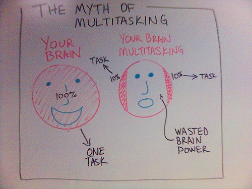 the myth of multitasking, courtesy Merlin Mann