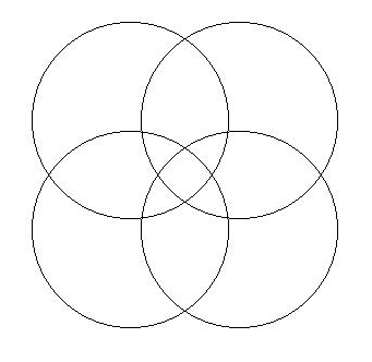 a Venn diagram of four intersecting sets
