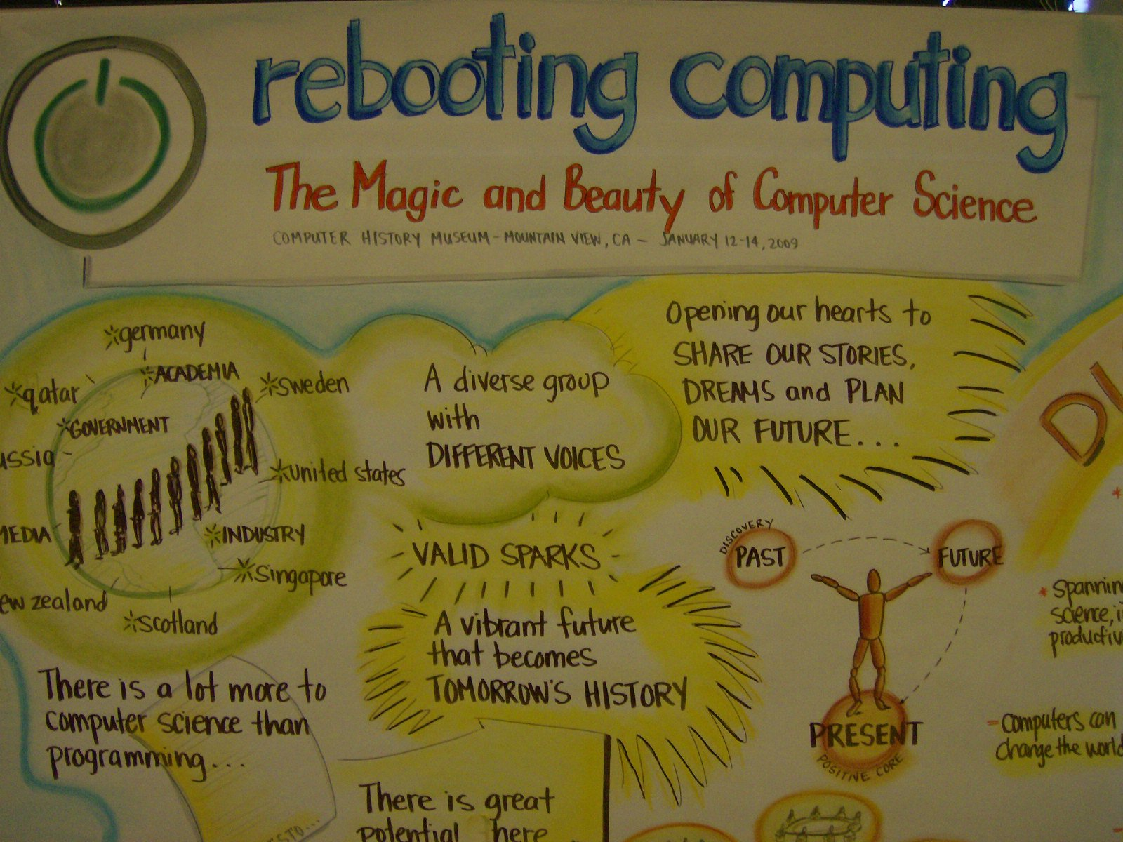 a photo of one of the workshop posters drawn live